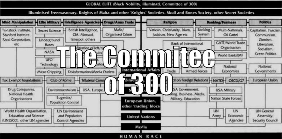 Комитет Трёхсот